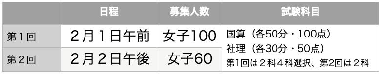 f:id:mejirorock:20210620181646p:plain