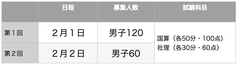 f:id:mejirorock:20210620184130p:plain