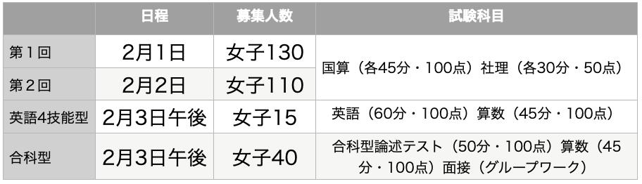 f:id:mejirorock:20210620191640p:plain