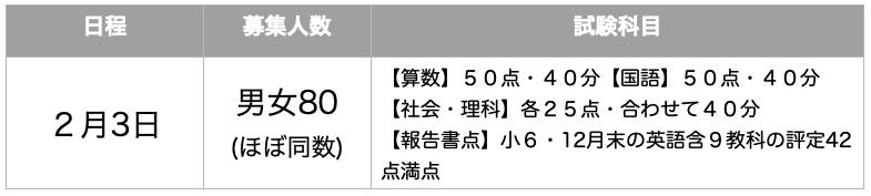 f:id:mejirorock:20210622004954p:plain