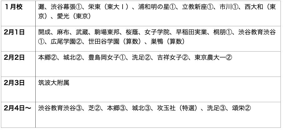 f:id:mejirorock:20210622005052p:plain