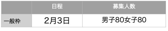 f:id:mejirorock:20210622011112p:plain