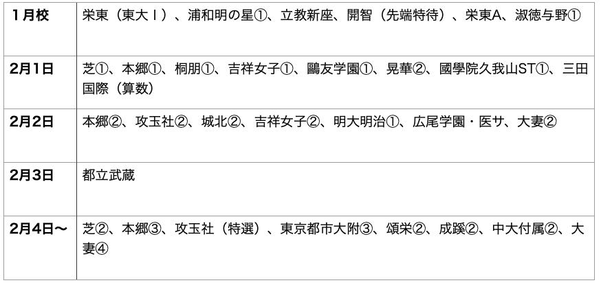 f:id:mejirorock:20210622011612p:plain
