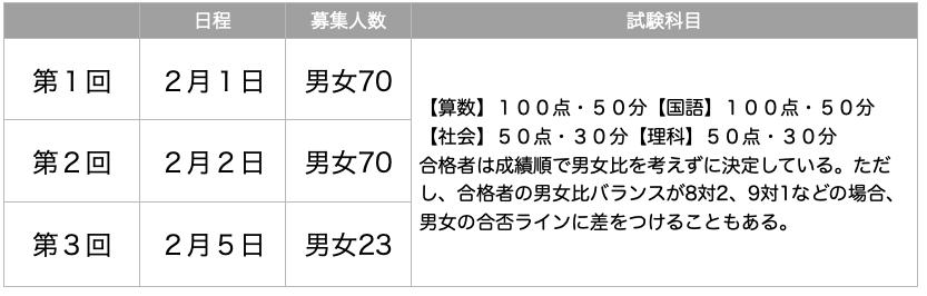 f:id:mejirorock:20210622233053p:plain