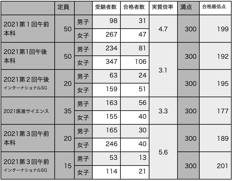 f:id:mejirorock:20210623000834p:plain