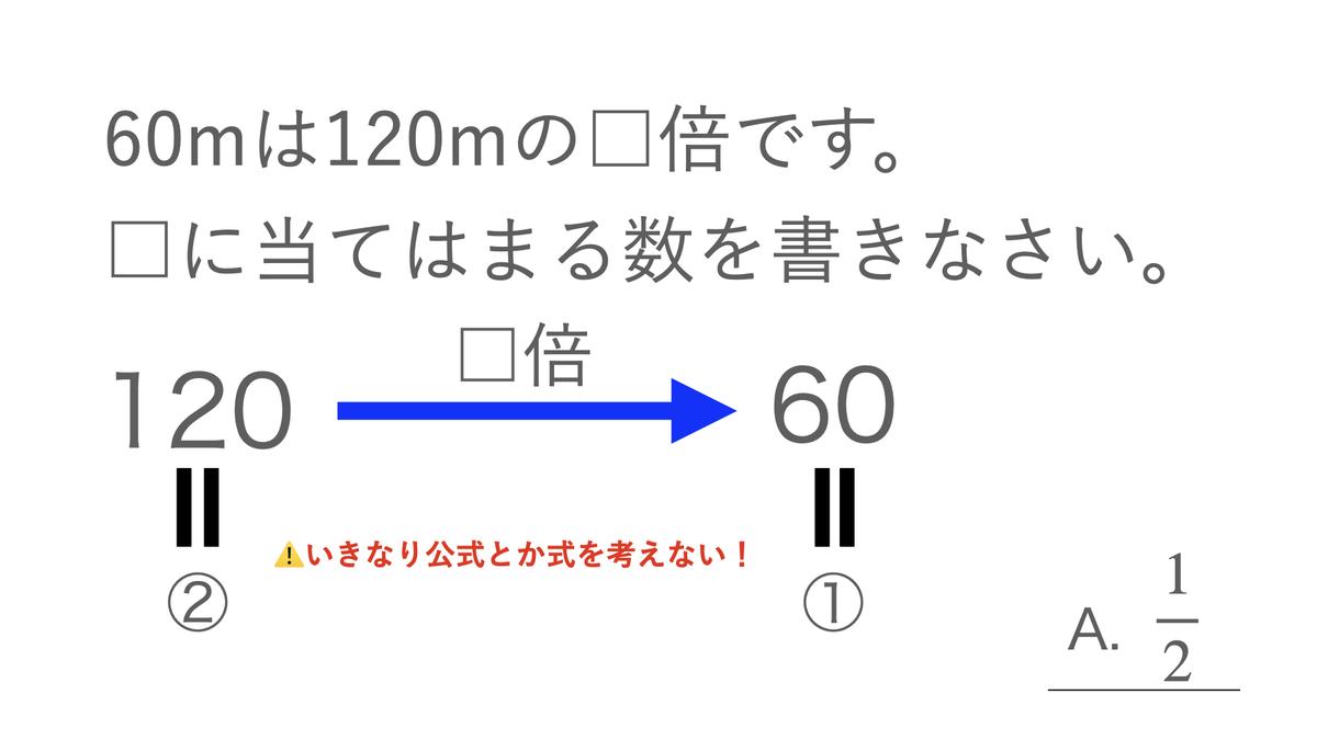 f:id:mekarauroko-math:20210406203728j:plain