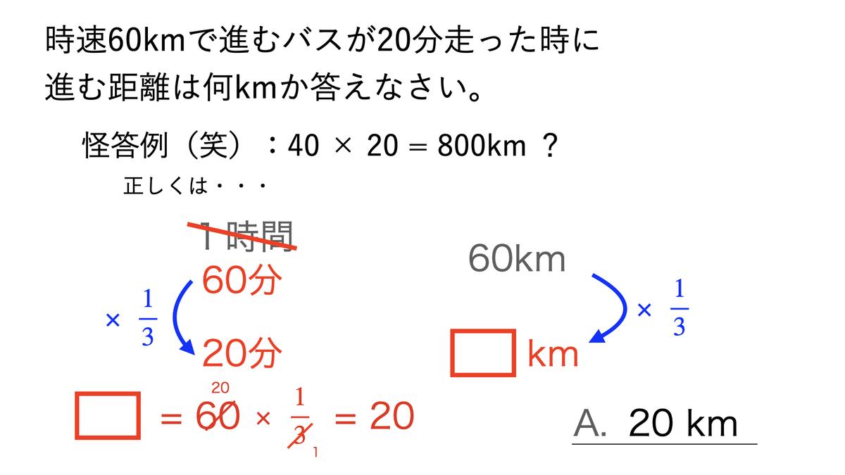 f:id:mekarauroko-math:20210409163709j:plain