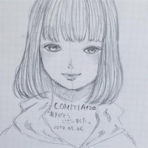 f:id:mekotasu:20170506204323j:image