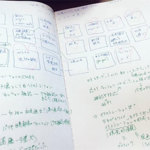 f:id:mekotasu:20181218141532j:image