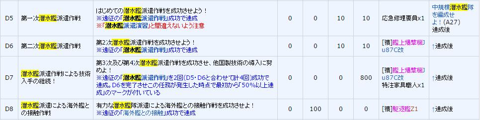 f:id:mekyonama:20161230163144j:plain