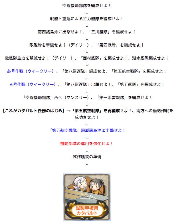 f:id:mekyonama:20170118173007p:plain