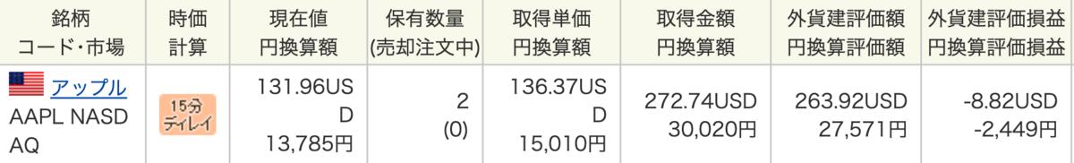 f:id:mel_money:20210201004151p:plain