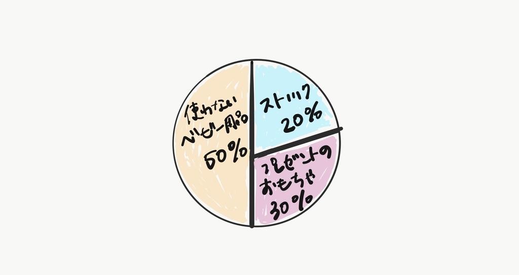 f:id:melodymama:20181113222650j:plain