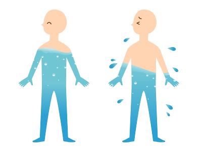 体液の減少状況