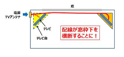 模様替えでのケーブル配置変更