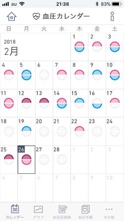 私の2月の血圧カレンダー