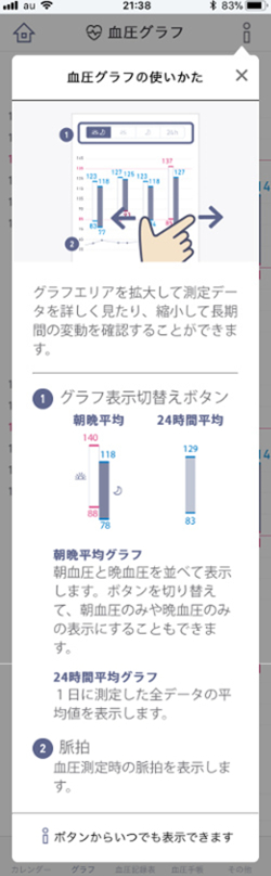 血圧グラフの使い方説明