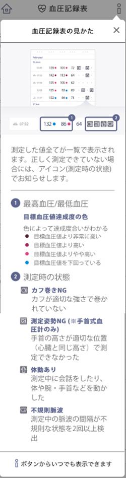 血圧記録表の見かた説明