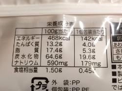 柿の種柚子胡椒味の成分表