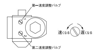 閉扉速度調整バルブの説明図