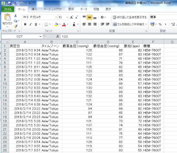 CSVデータの画像