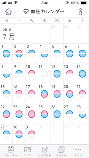 血圧カレンダーの画像