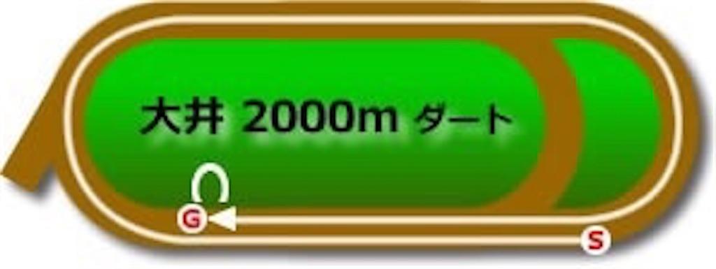 f:id:memeyuki:20200114232513j:image