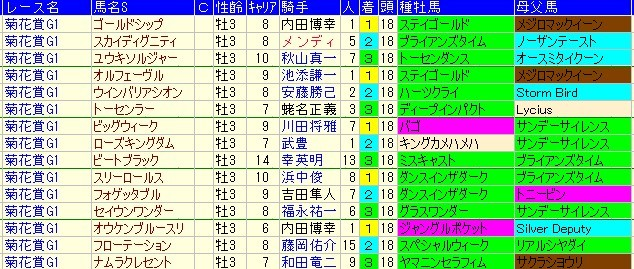 f:id:memo1:20131016063858j:image