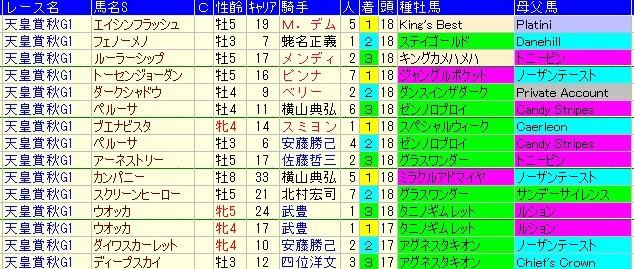 f:id:memo1:20131023053359j:image