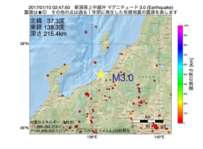 地震震源マップ:2017年01月10日 02時47分 新潟県上中越沖 M3.0