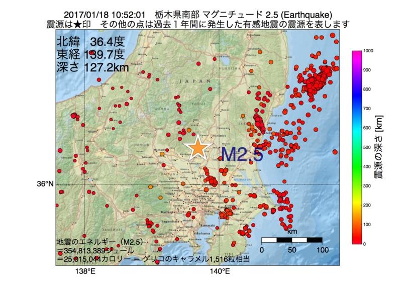 地震震源マップ:2017年01月18日 10時52分 栃木県南部 M2.5