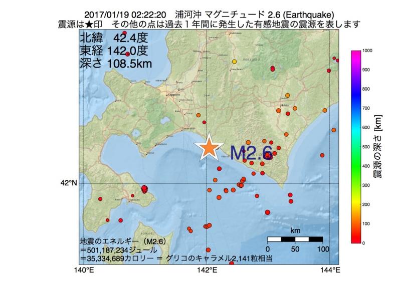 地震震源マップ:2017年01月19日 02時22分 浦河沖 M2.6