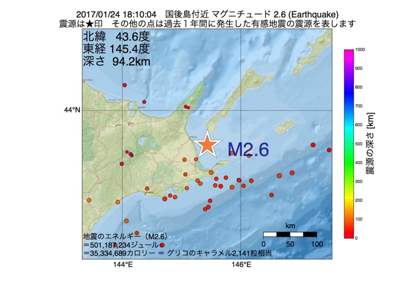地震震源マップ:2017年01月24日 18時10分 国後島付近 M2.6