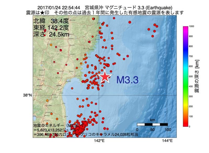 地震震源マップ:2017年01月24日 22時54分 宮城県沖 M3.3