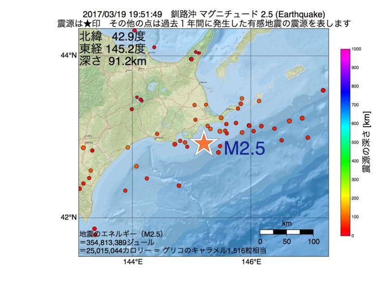 地震震源マップ:2017年03月19日 19時51分 釧路沖 M2.5