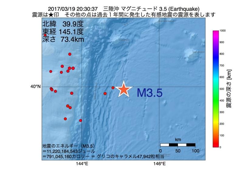 地震震源マップ:2017年03月19日 20時30分 三陸沖 M3.5
