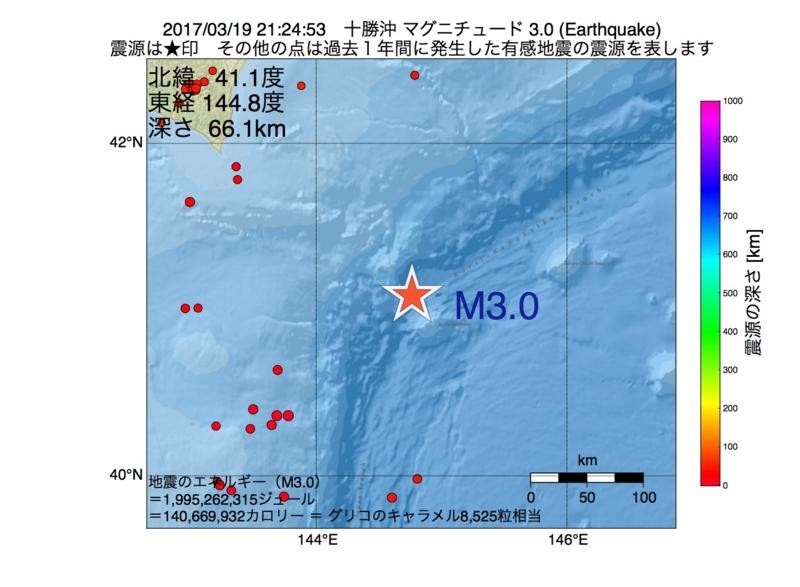 地震震源マップ:2017年03月19日 21時24分 十勝沖 M3.0