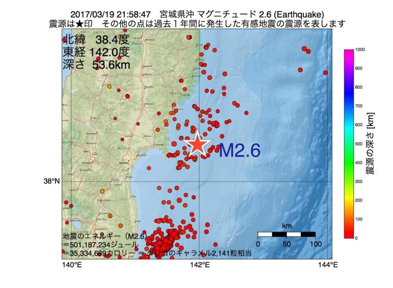 地震震源マップ:2017年03月19日 21時58分 宮城県沖 M2.6