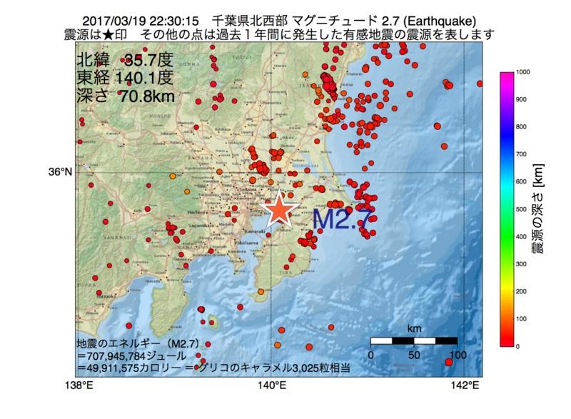 地震震源マップ:2017年03月19日 22時30分 千葉県北西部 M2.7