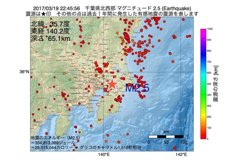 地震震源マップ:2017年03月19日 22時45分 千葉県北西部 M2.5