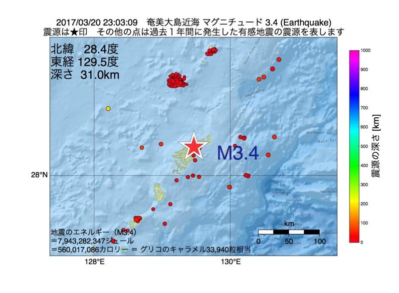 地震震源マップ:2017年03月20日 23時03分 奄美大島近海 M3.4