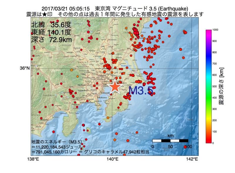 地震震源マップ:2017年03月21日 05時05分 東京湾 M3.5