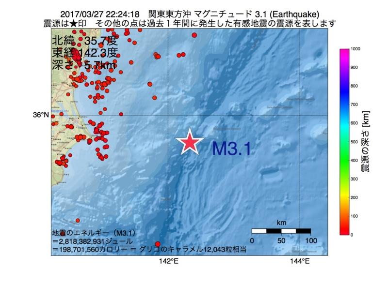 地震震源マップ:2017年03月27日 22時24分 関東東方沖 M3.1