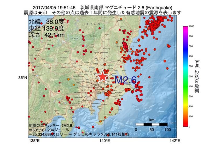 地震震源マップ:2017年04月05日 19時51分 茨城県南部 M2.6