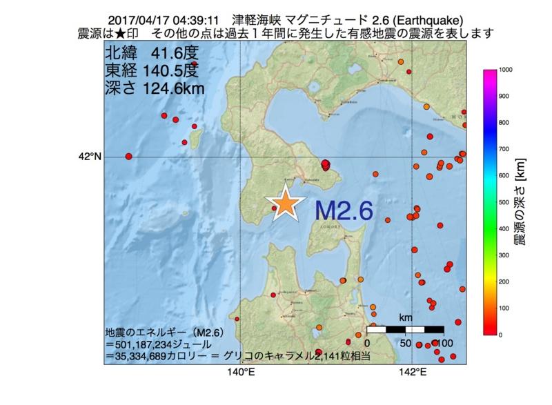 地震震源マップ:2017年04月17日 04時39分 津軽海峡 M2.6
