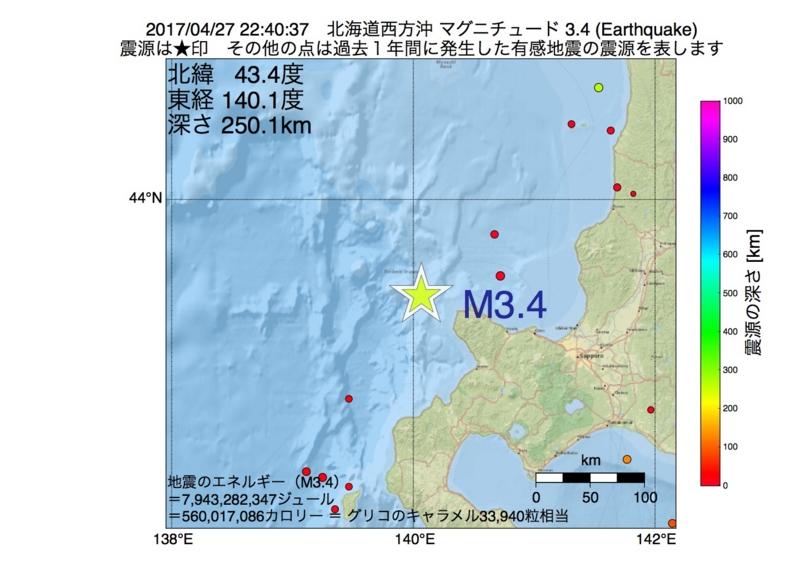 地震震源マップ:2017年04月27日 22時40分 北海道西方沖 M3.4