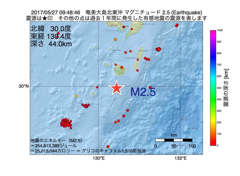 地震震源マップ:2017年05月27日 09時48分 奄美大島北東沖 M2.5