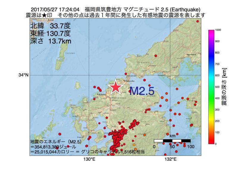 地震震源マップ:2017年05月27日 17時24分 福岡県筑豊地方 M2.5