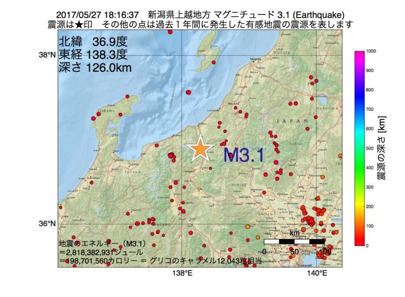 地震震源マップ:2017年05月27日 18時16分 新潟県上越地方 M3.1