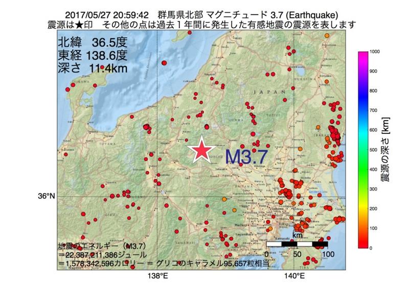地震震源マップ:2017年05月27日 20時59分 群馬県北部 M3.7